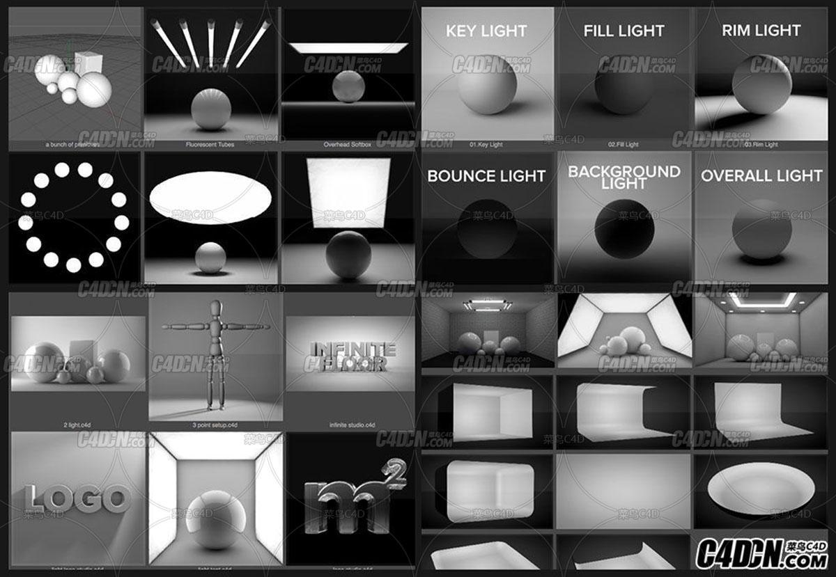 C4D产品环境预设 light kit infinite