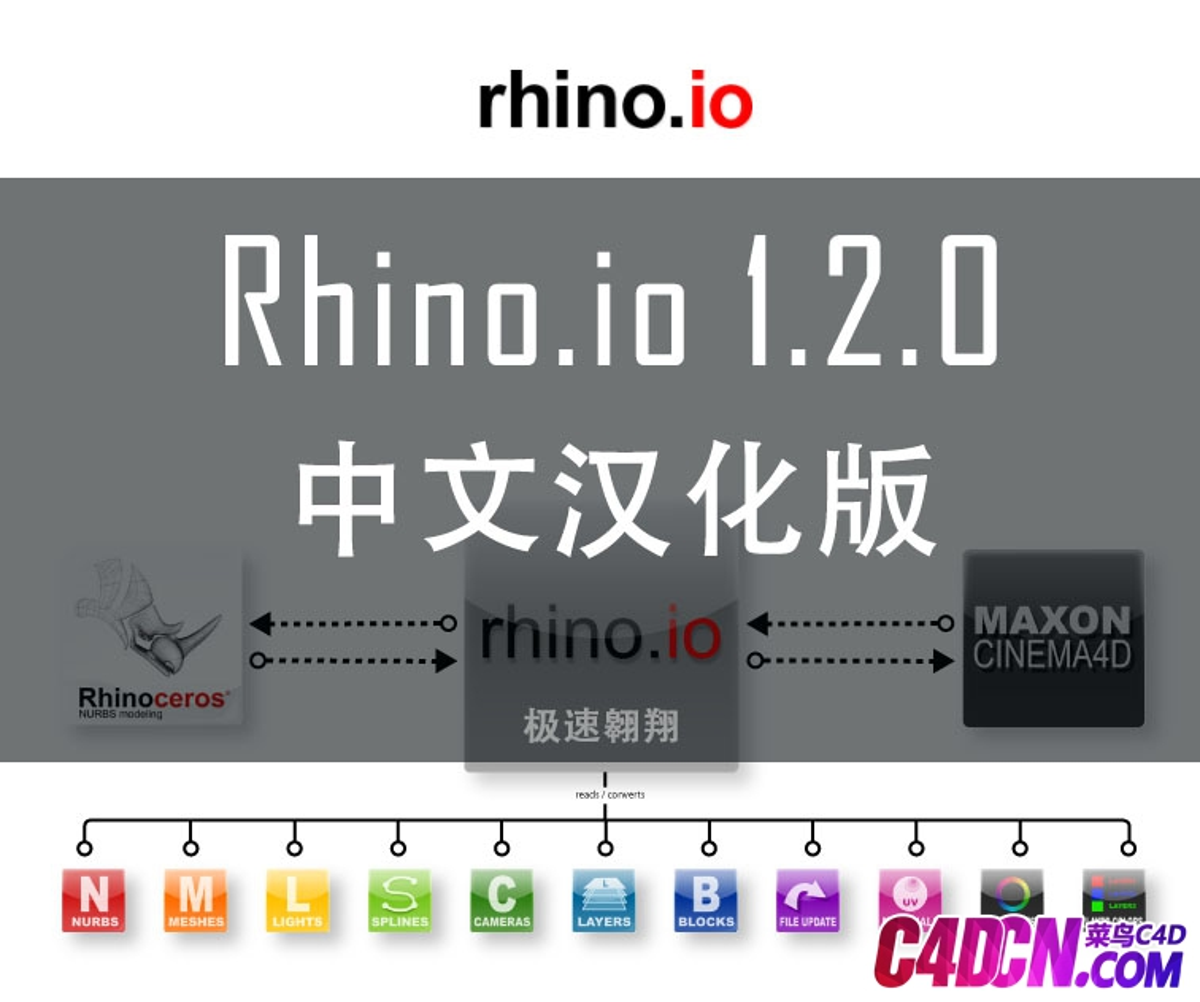 C4D导入Rhino 3dm文件的插件汉化版