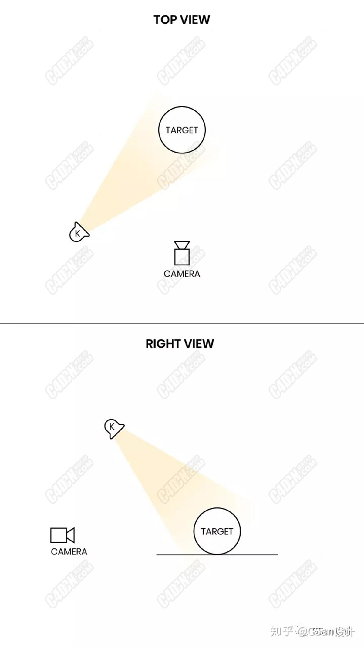 能看懂这篇文章,就别学根底了【C4D照明和渲染】-16.jpg