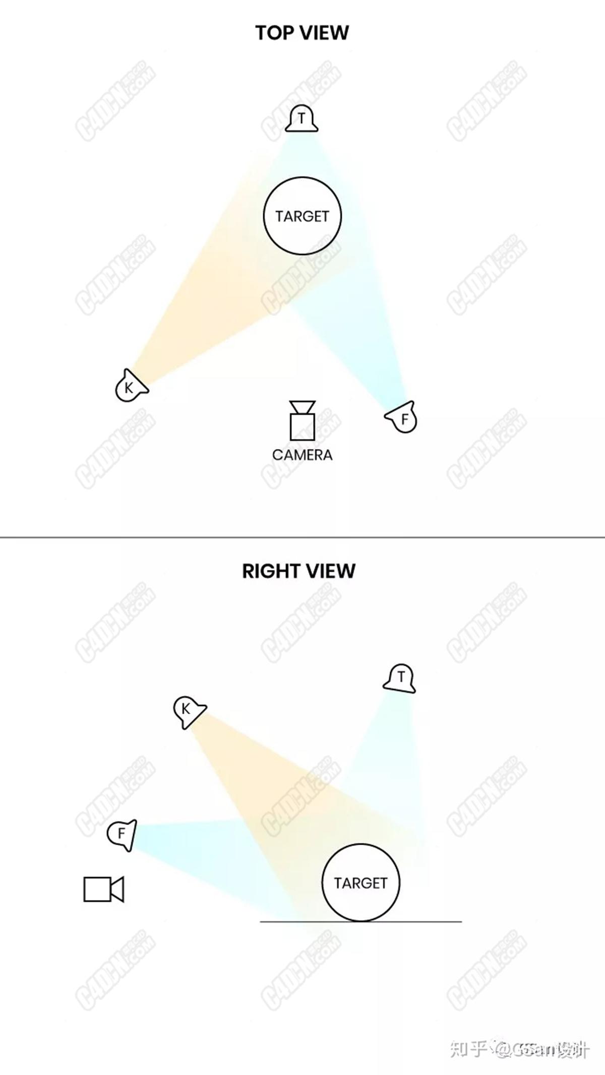 能看懂这篇文章,就别学根底了【C4D照明和渲染】-22.jpg