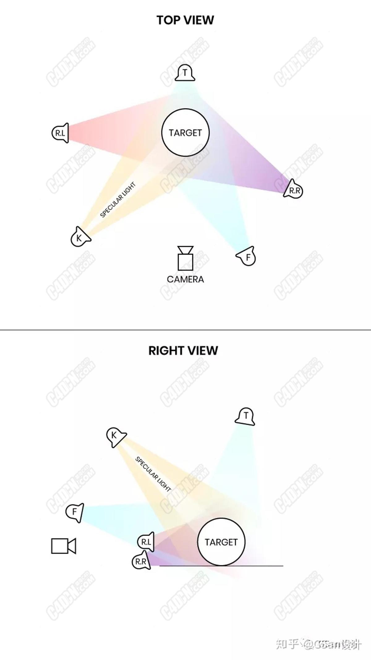 能看懂这篇文章,就别学根底了【C4D照明和渲染】-35.jpg
