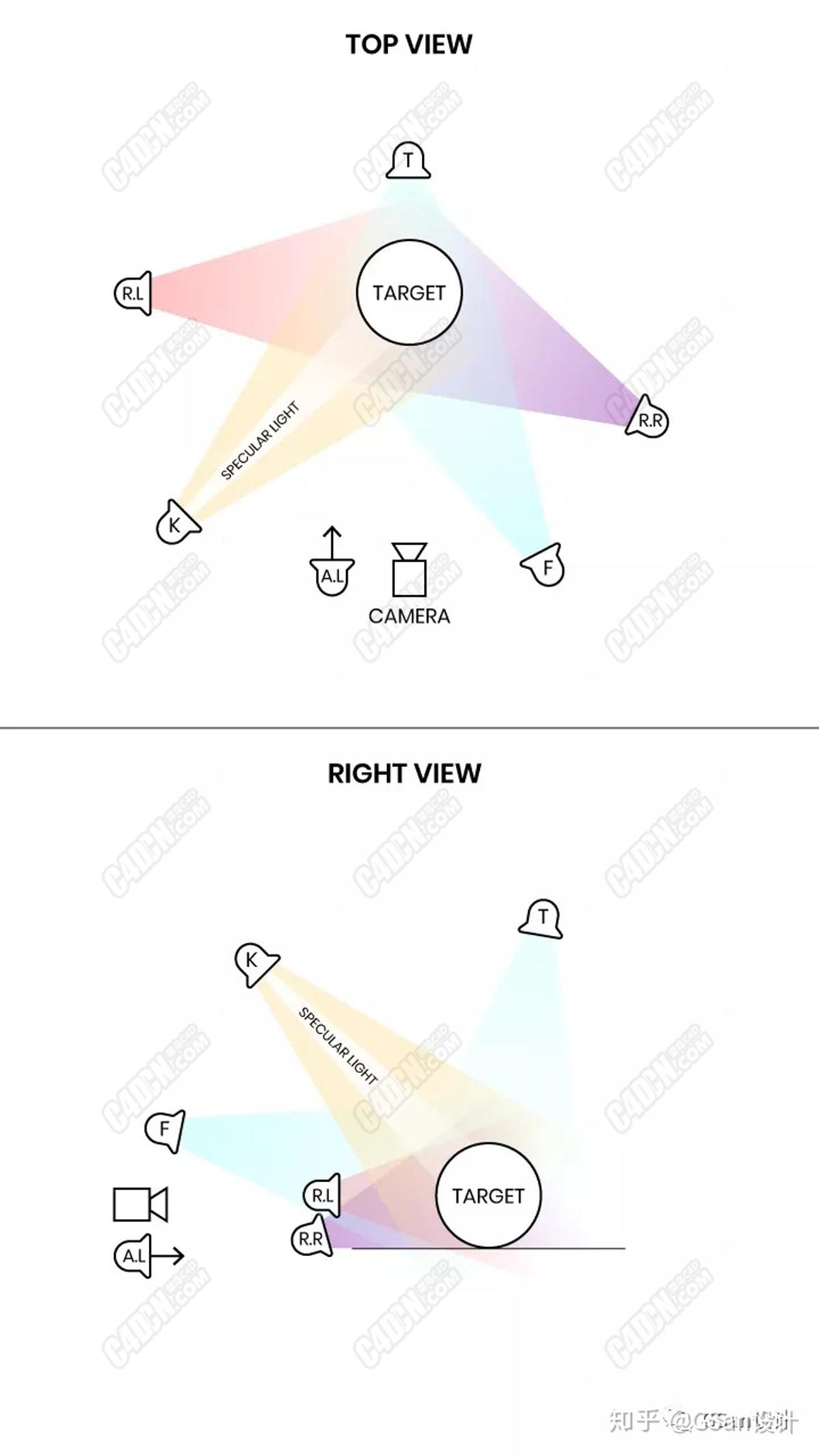 能看懂这篇文章,就别学根底了【C4D照明和渲染】-41.jpg