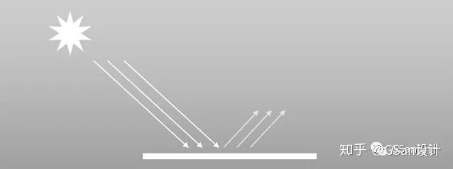 材质的机密——C4D材质大师篇-6.jpg