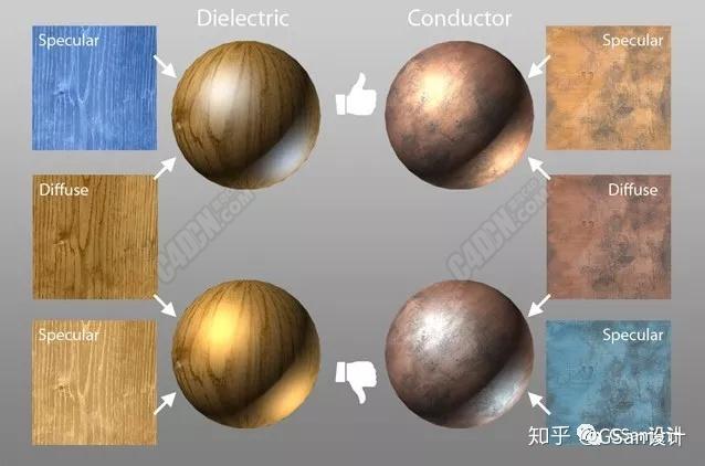 材质的机密——C4D材质大师篇-17.jpg