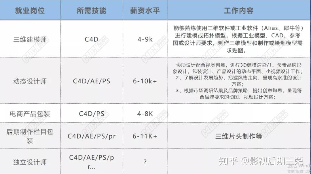目睹一下,系统研究C4D一个半月,能到什么程度?-14.jpg