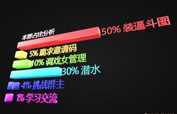 菜鸟数据分析图表V1.0