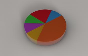 C4D饼状图预设(含动画)C4D预设